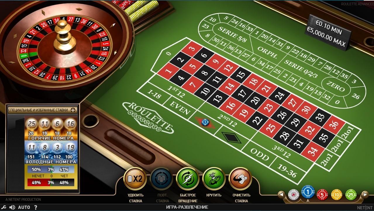 Онлайн рулетка pokerstars играть вигровые аппараты без регистрации